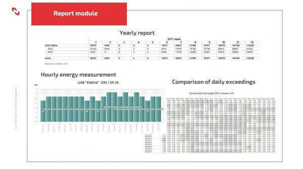 Skaitiklių duomenų nuskaitymo programinė įranga Enersis