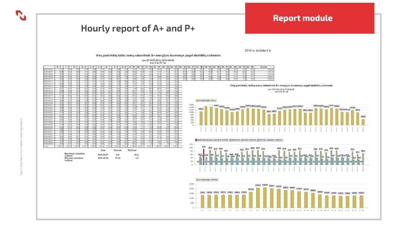 Report module